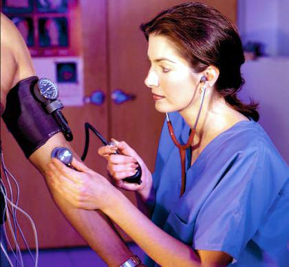 Indicatori ai tensiunii arteriale