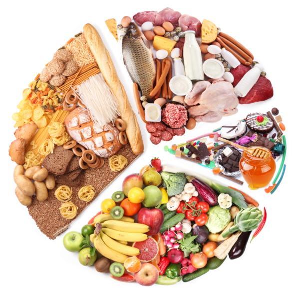 Stii care sunt cele mai nepotrivite alimente pe care le consumi seara? Iata care sunt acestea!